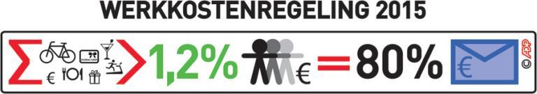 Bonus tot € 2.400 past in vrije ruimte WKR
