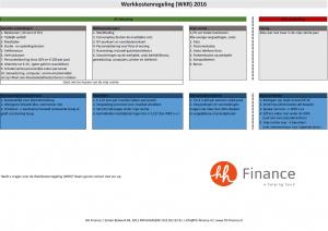 HH Finance WKR Overzicht 2016